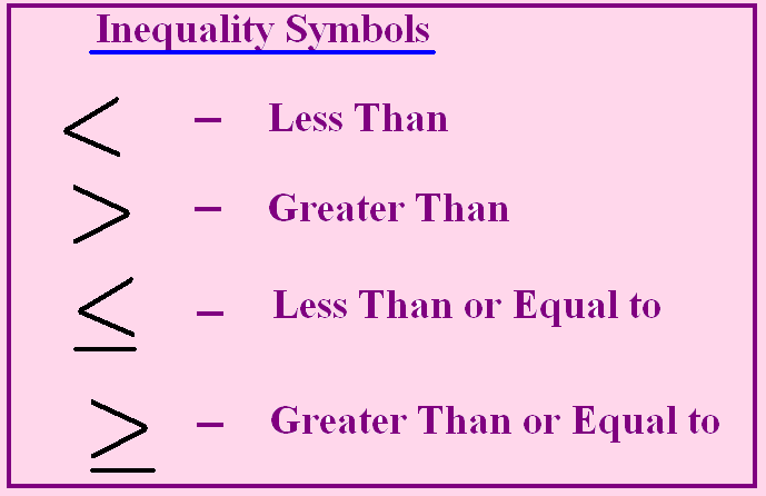 Inequalities Melanies Website